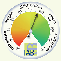 IAB-Arbeitsmarktbarometer April 2014
